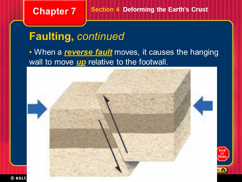 < BackNext >PreviewMain Chapter 7 Faulting, continued When a reverse fault moves, it causes the hanging wall to move up relative to the footwall. Sect