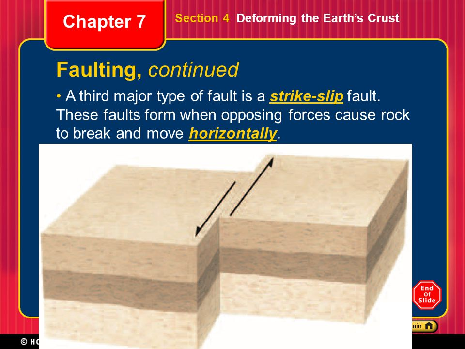 < BackNext >PreviewMain Chapter 7 Faulting, continued A third major type of fault is a strike-slip fault. These faults form when opposing forces cause