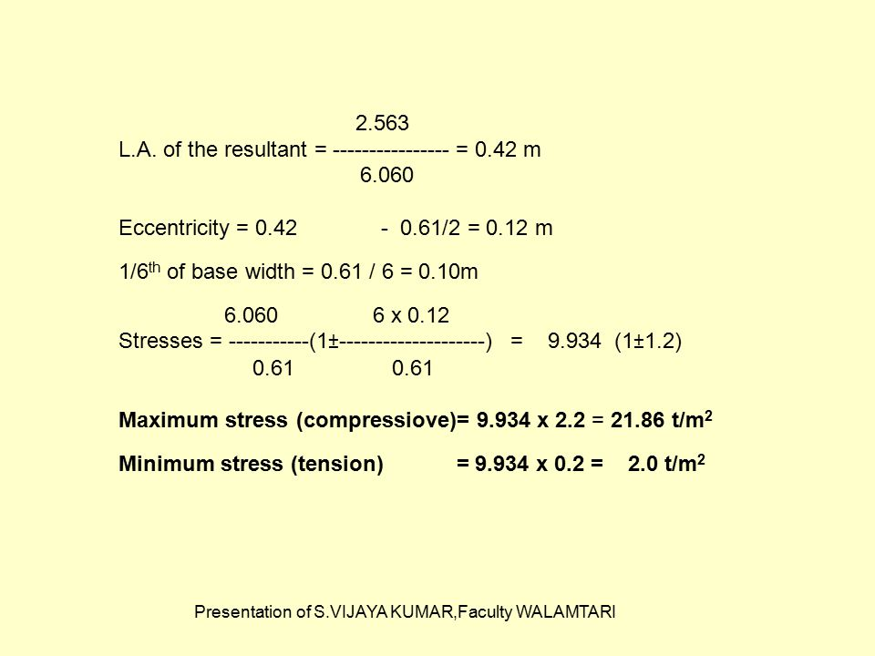 Presentation of S.VIJAYA KUMAR,Faculty WALAMTARI 2.563 L.A. of the resultant = ---------------- = 0.42 m 6.060 Eccentricity = 0.42- 0.61/2 = 0.12 m 1/