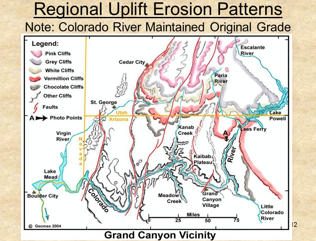 12 Regional Uplift Erosion Patterns Note: Colorado River Maintained Original Grade