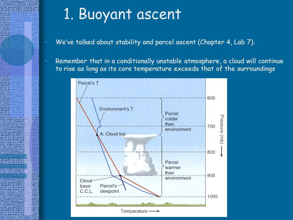 1. Buoyant ascent