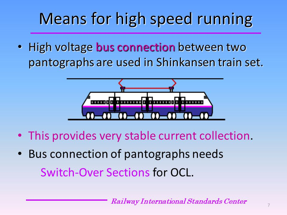 Means for high speed running High voltage bus connection between two pantographs are used in Shinkansen train set.