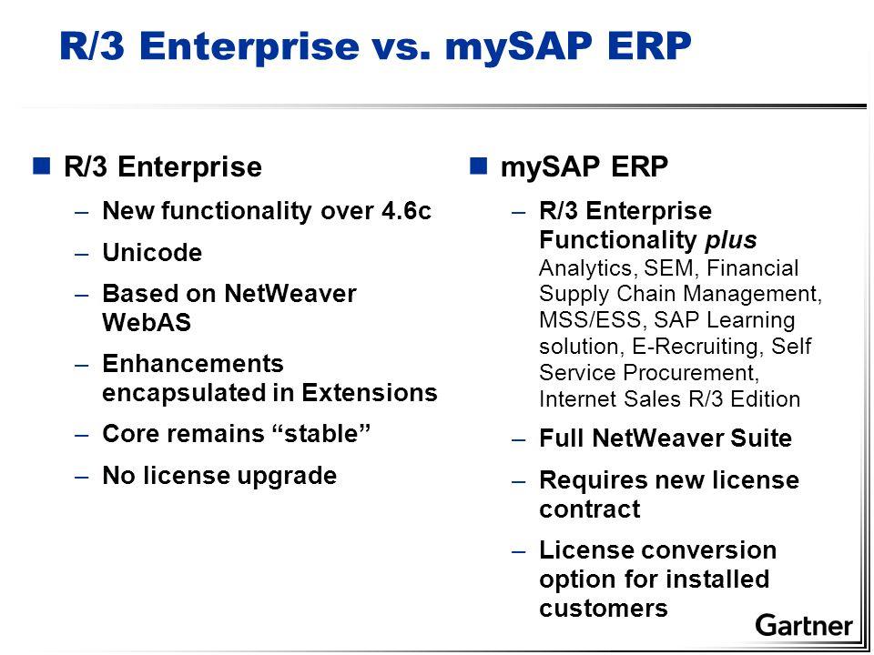 R/3 Enterprise vs.