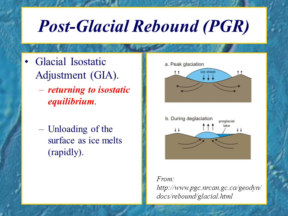 Post-Glacial Rebound (PGR) Glacial Isostatic Adjustment (GIA).