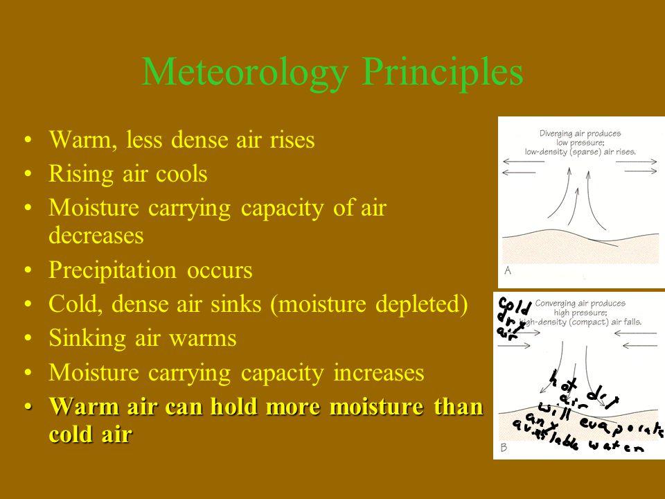 Meteorology Principles Warm, less dense air rises Rising air cools Moisture carrying capacity of air decreases Precipitation occurs Cold, dense air si