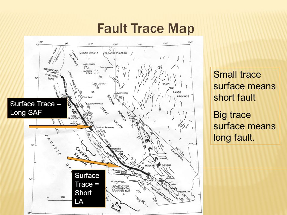 Fault Trace Map Surface Trace = Short LA Surface Trace = Long SAF Small trace surface means short fault Big trace surface means long fault.