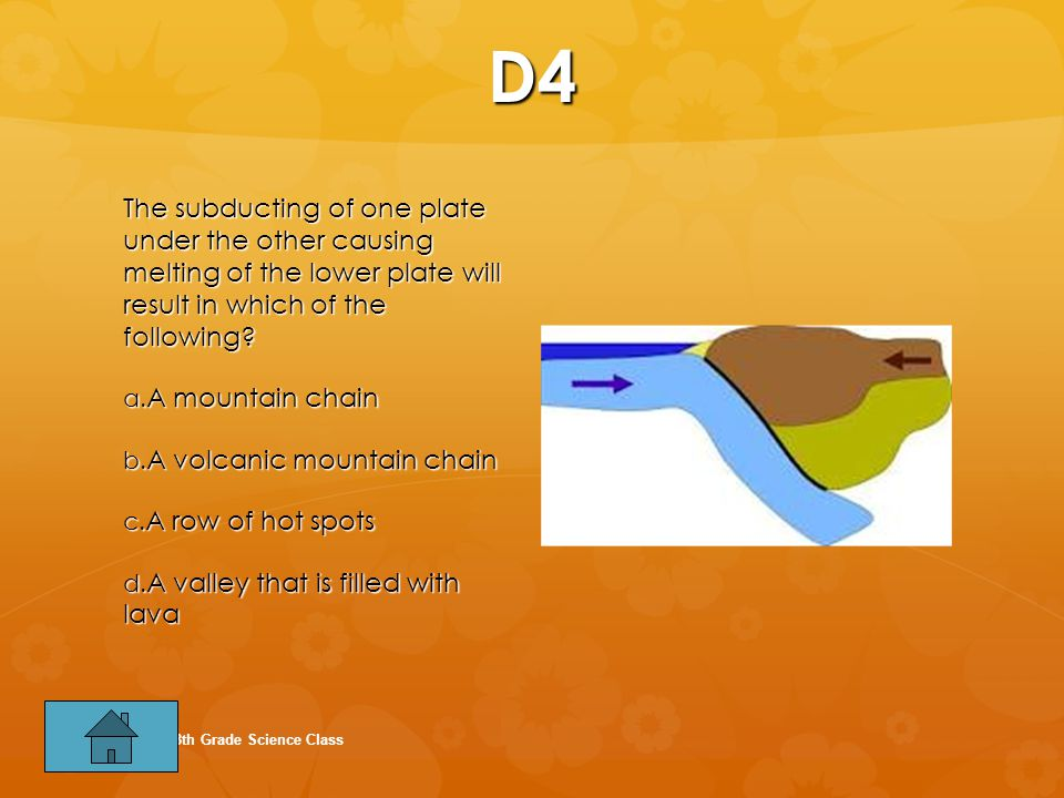 D3 A mantle plume is a characteristic of a a. lava plateau. b. hot spot. c. volcano. d. subduction zone. Mr. Hollander's 8th Grade Science Class