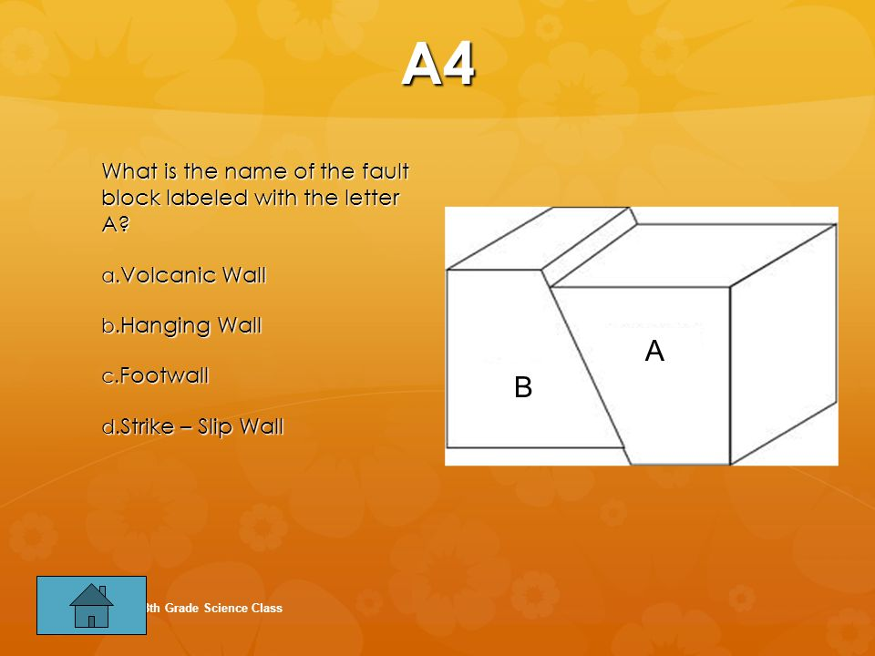 A4 What is the name of the fault block labeled with the letter A.