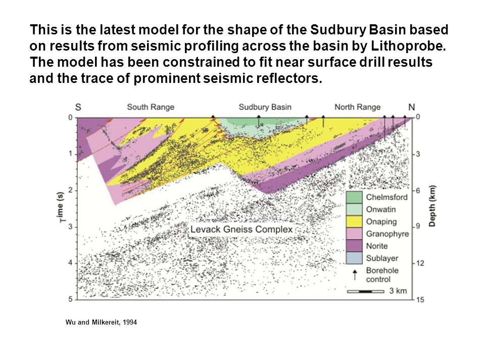This is the latest model for the shape of the Sudbury Basin based on results from seismic profiling across the basin by Lithoprobe. The model has been