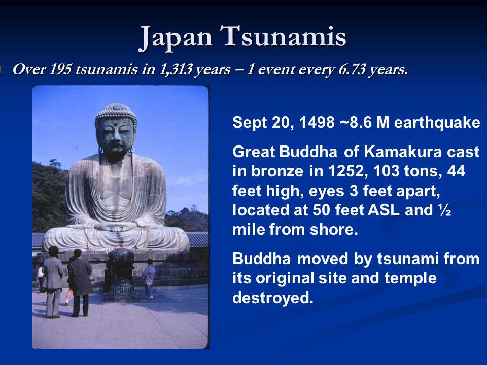 3/1/1973 Ancient Tsunami Markers