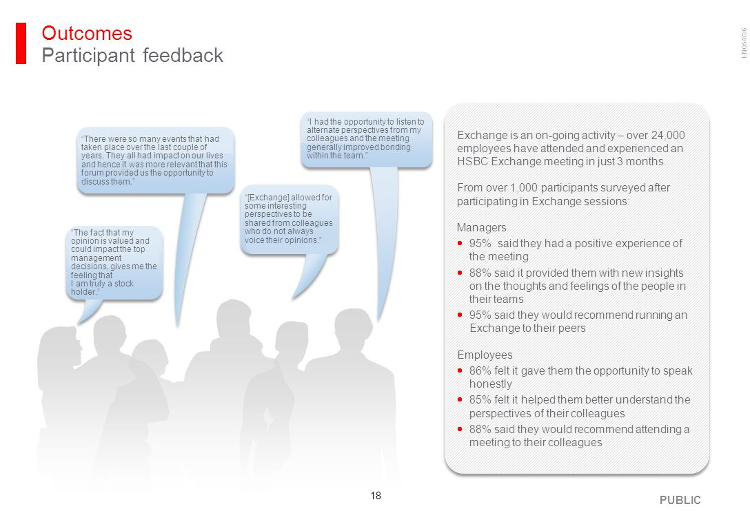 ENQ54786 18 Outcomes Participant feedback PUBLIC Exchange is an on-going activity – over 24,000 employees have attended and experienced an HSBC Exchange meeting in just 3 months.