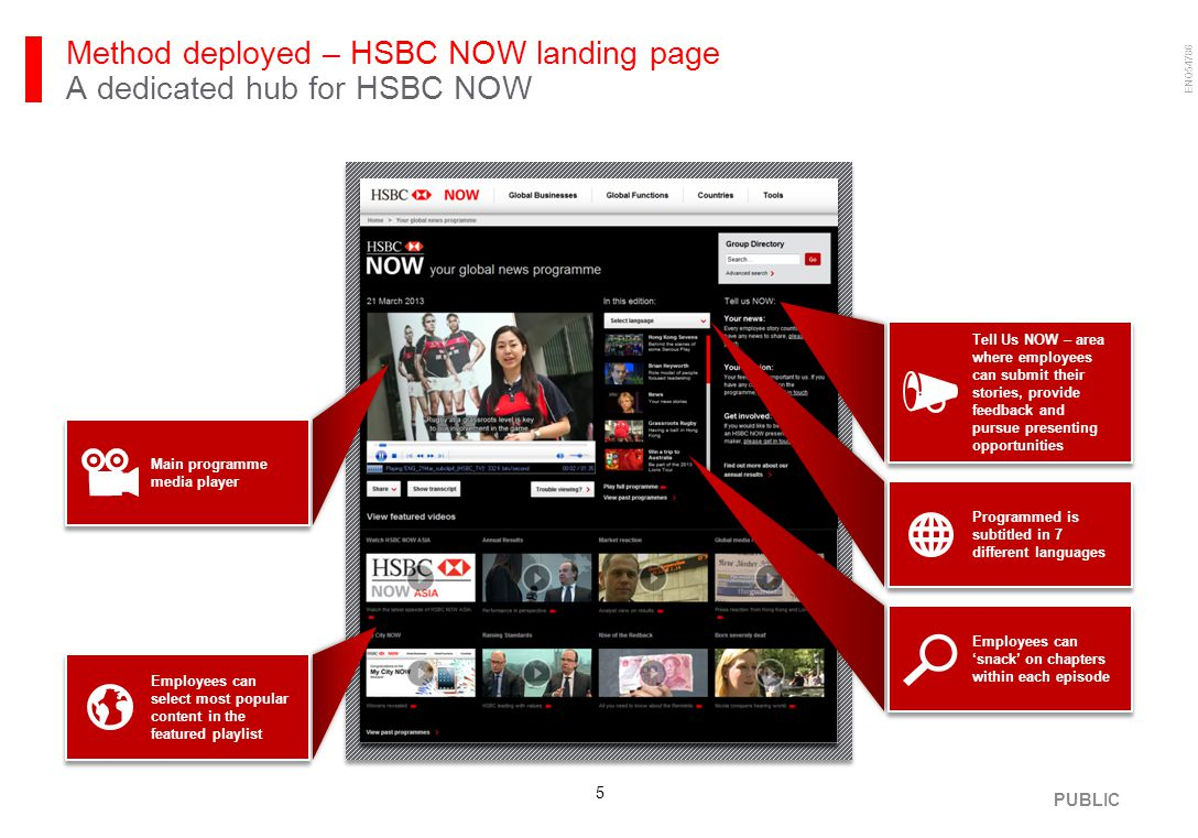 ENQ54786 5 Method deployed – HSBC NOW landing page A dedicated hub for HSBC NOW Employees can 'snack' on chapters within each episode Main programme media player Programmed is subtitled in 7 different languages Tell Us NOW – area where employees can submit their stories, provide feedback and pursue presenting opportunities Employees can select most popular content in the featured playlist PUBLIC