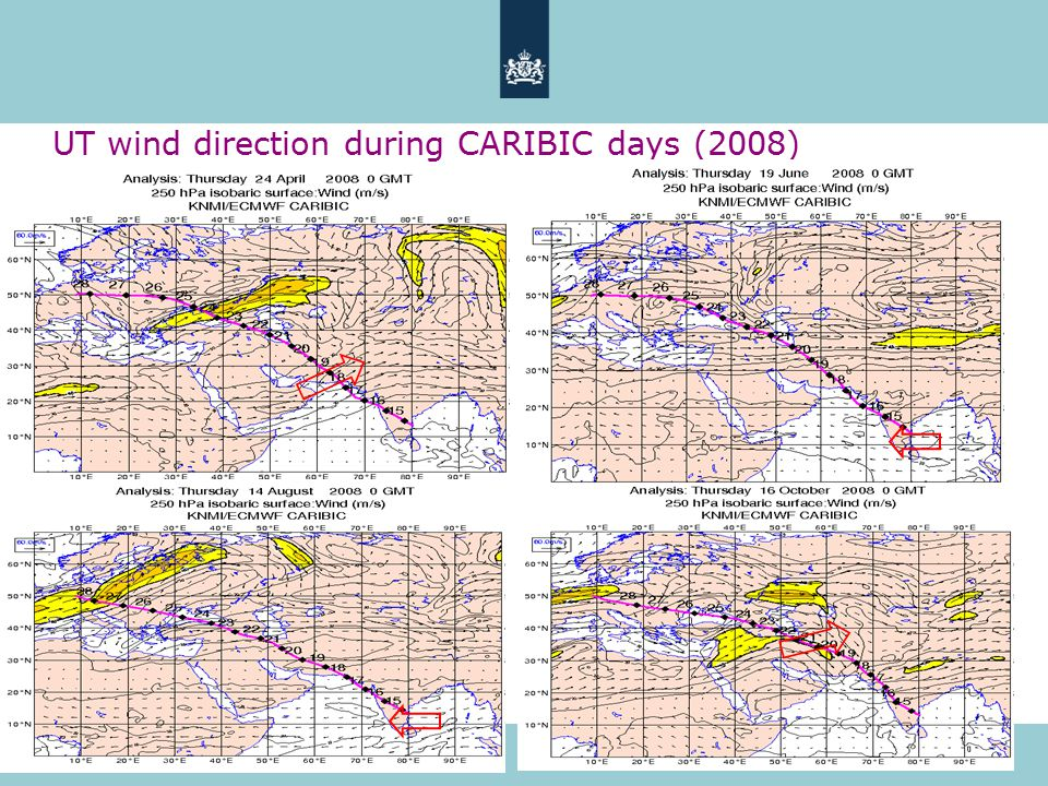 8 UT wind direction during CARIBIC days (2008)