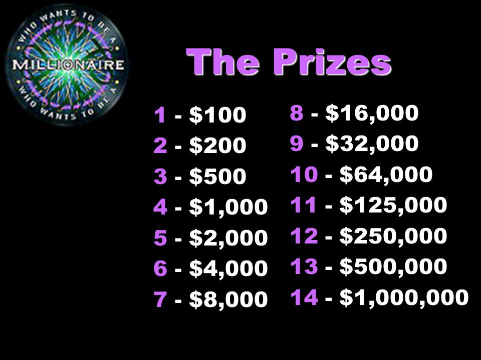 The Prizes 1 - $100 2 - $200 3 - $500 4 - $1,000 5 - $2,000 6 - $4,000 7 - $8,000 8 - $16,000 9 - $32,000 10 - $64,000 11 - $125,000 12 - $250,000 13 - $500,000 14 - $1,000,000