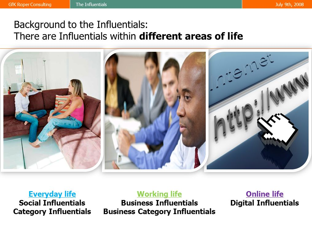 GfK Roper ConsultingThe InfluentialsJuly 9th, 2008 Background to the Influentials: There are Influentials within different areas of life Everyday life Social Influentials Category Influentials Working life Business Influentials Business Category Influentials Online life Digital Influentials