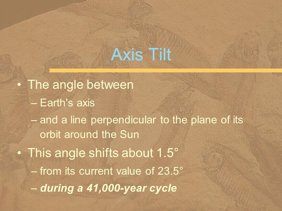 The angle between –Earth s axis –and a line perpendicular to the plane of its orbit around the Sun This angle shifts about 1.5° –from its current value of 23.5° –during a 41,000-year cycle Axis Tilt