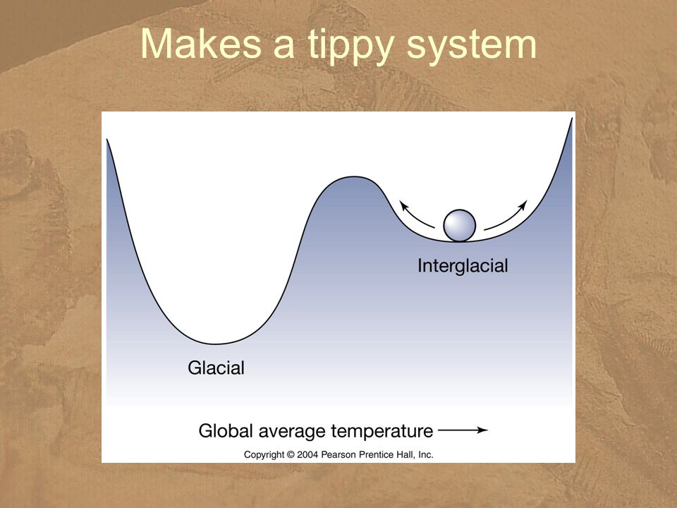Makes a tippy system