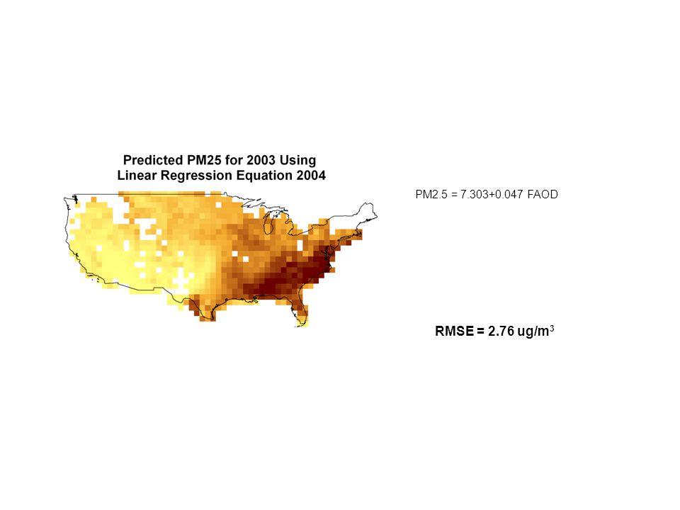 RMSE = 2.76 ug/m 3 PM2.5 = 7.303+0.047 FAOD