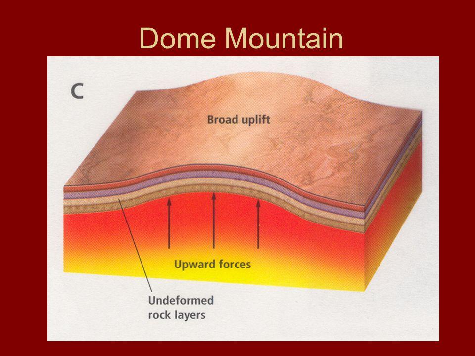 Dome Mountain