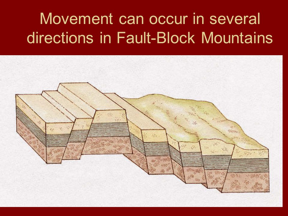 Movement can occur in several directions in Fault-Block Mountains
