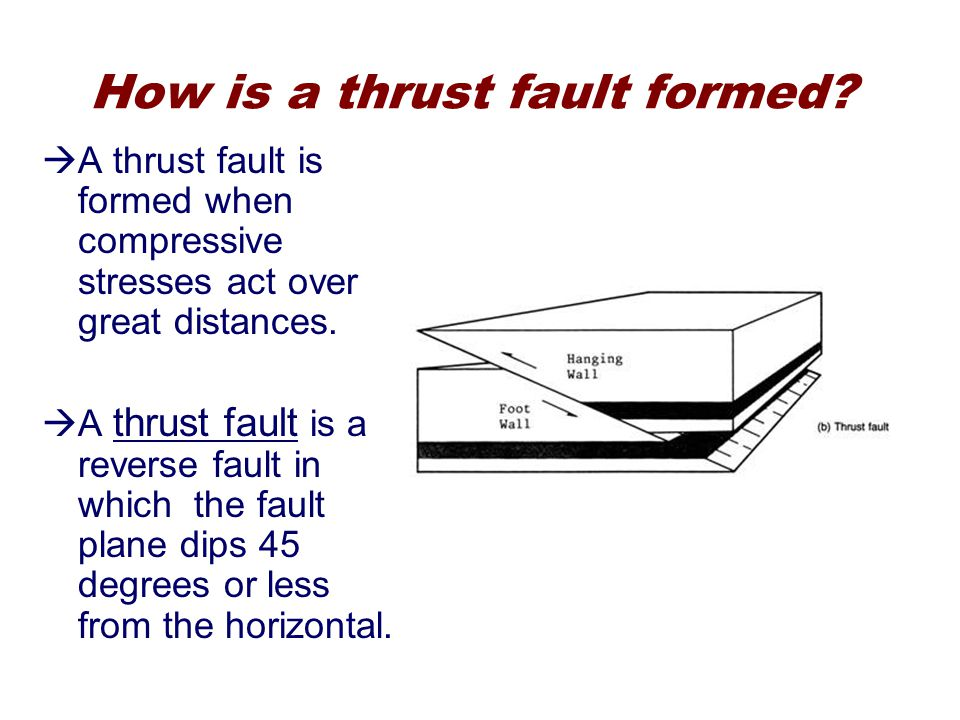 How is a thrust fault formed.