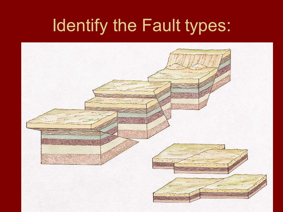 Identify the Fault types: