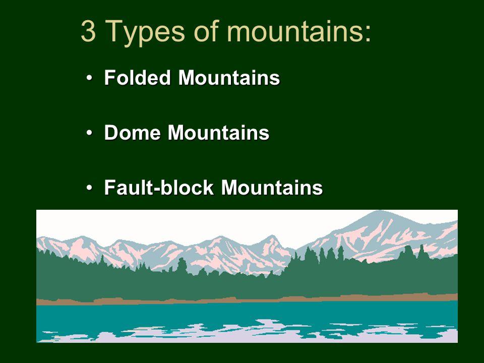 3 Types of mountains: Folded MountainsFolded Mountains Dome MountainsDome Mountains Fault-block MountainsFault-block Mountains