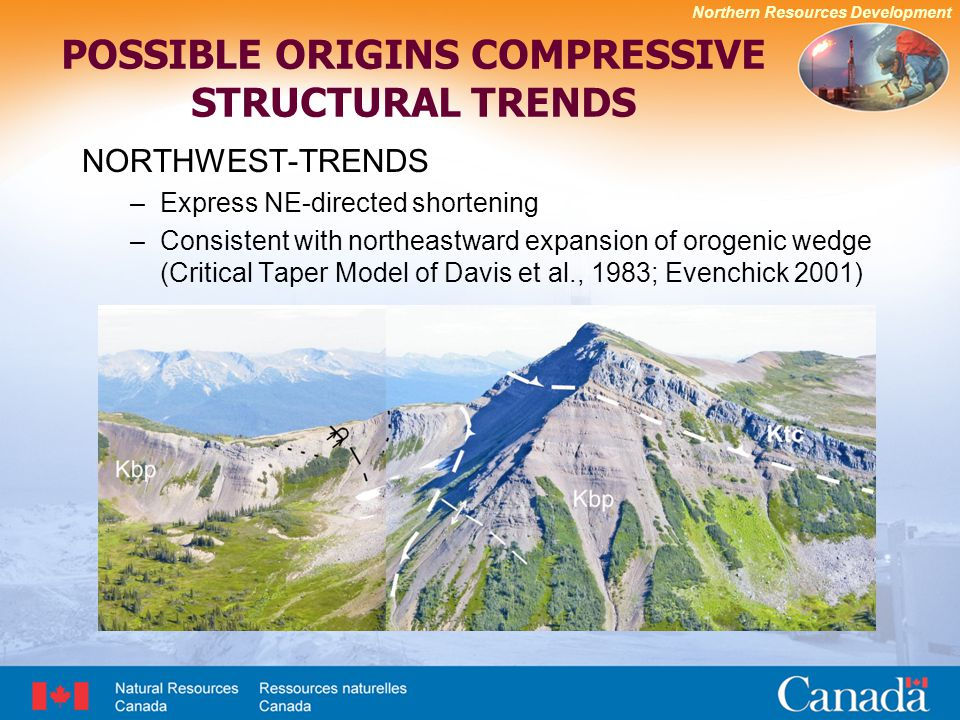 Northern Resources Development POSSIBLE ORIGINS COMPRESSIVE STRUCTURAL TRENDS NORTHWEST-TRENDS –Express NE-directed shortening –Consistent with northeastward expansion of orogenic wedge (Critical Taper Model of Davis et al., 1983; Evenchick 2001)