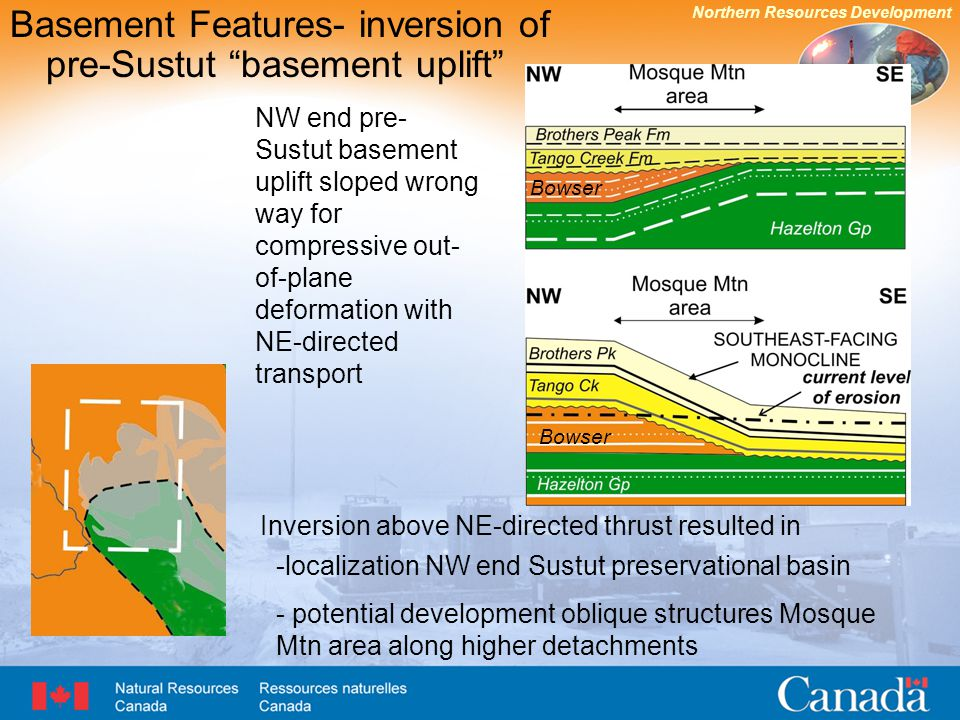 Northern Resources Development Basement Features- inversion of pre-Sustut basement uplift NW end pre- Sustut basement uplift sloped wrong way for compressive out- of-plane deformation with NE-directed transport -localization NW end Sustut preservational basin - potential development oblique structures Mosque Mtn area along higher detachments Inversion above NE-directed thrust resulted in Bowser