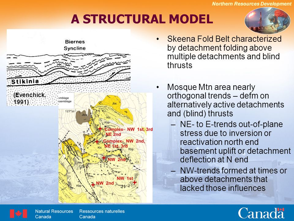 Northern Resources Development A STRUCTURAL MODEL Skeena Fold Belt characterized by detachment folding above multiple detachments and blind thrusts Mosque Mtn area nearly orthogonal trends – defm on alternatively active detachments and (blind) thrusts –NE- to E-trends out-of-plane stress due to inversion or reactivation north end basement uplift or detachment deflection at N end –NW-trends formed at times or above detachments that lacked those influences (Evenchick, 1991)
