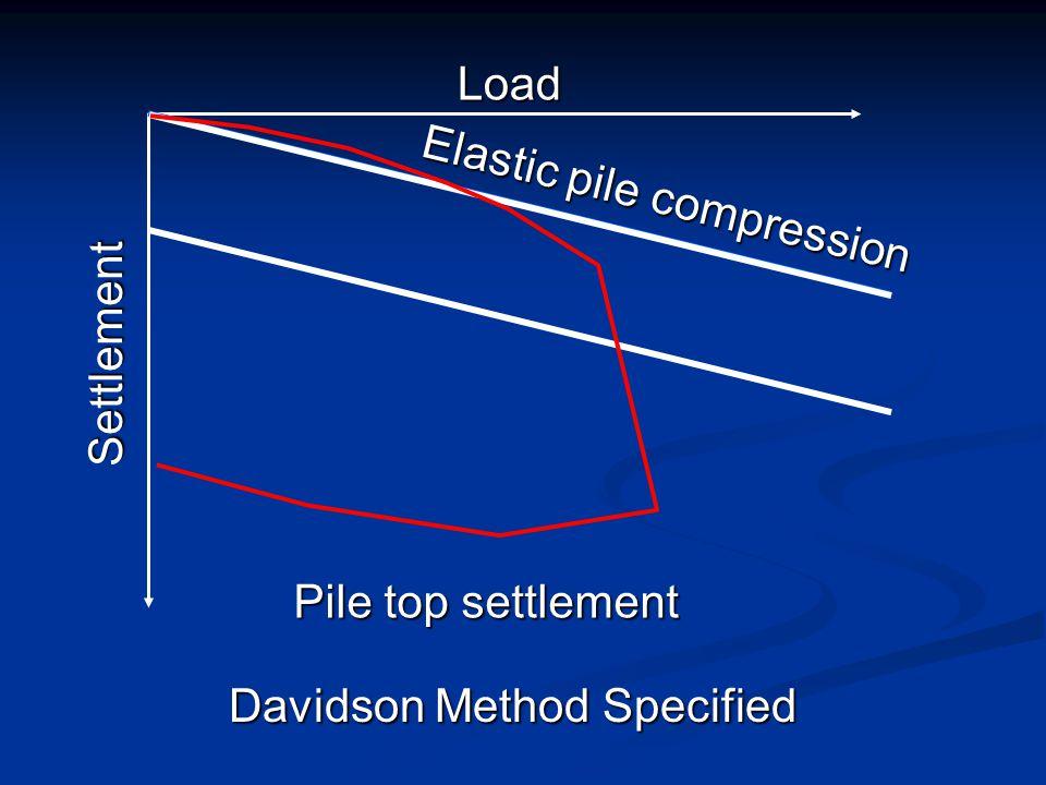 Load Settlement Pile top settlement Elastic pile compression Davidson Method Specified