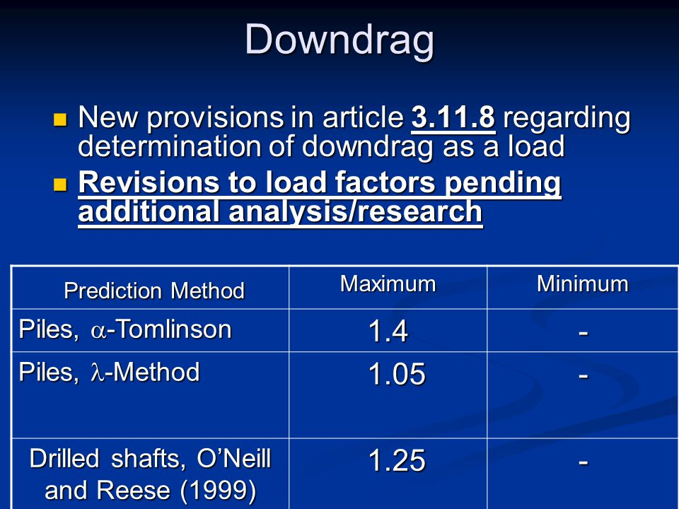 Downdrag New provisions in article 3.11.8 regarding determination of downdrag as a load New provisions in article 3.11.8 regarding determination of do
