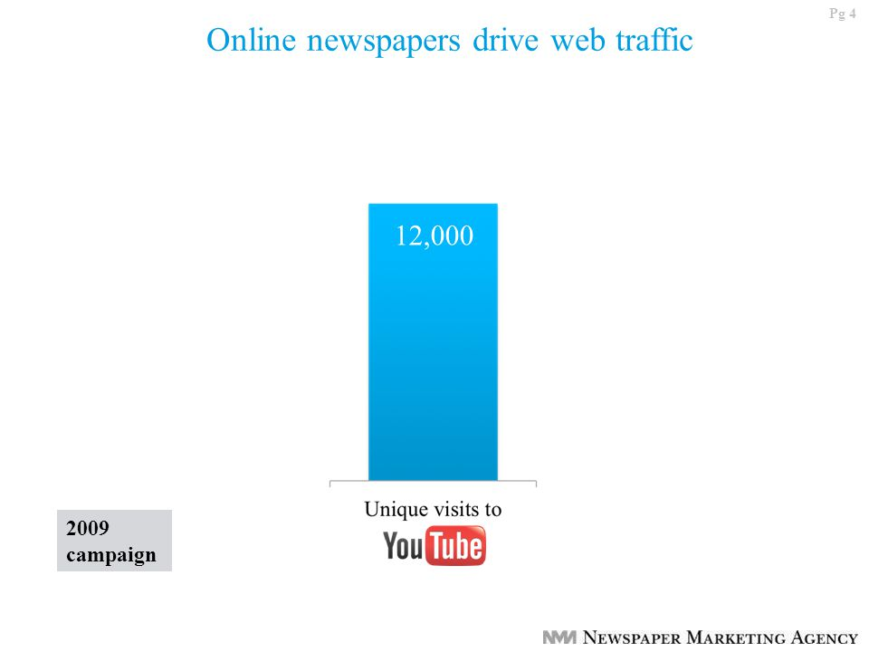 Pg 4 12,000 Online newspapers drive web traffic 2009 campaign