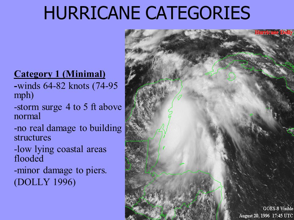 HURRICANE CATEGORIES Category 1 (Minimal) -winds 64-82 knots (74-95 mph) -storm surge 4 to 5 ft above normal -no real damage to building structures -low lying coastal areas flooded -minor damage to piers.