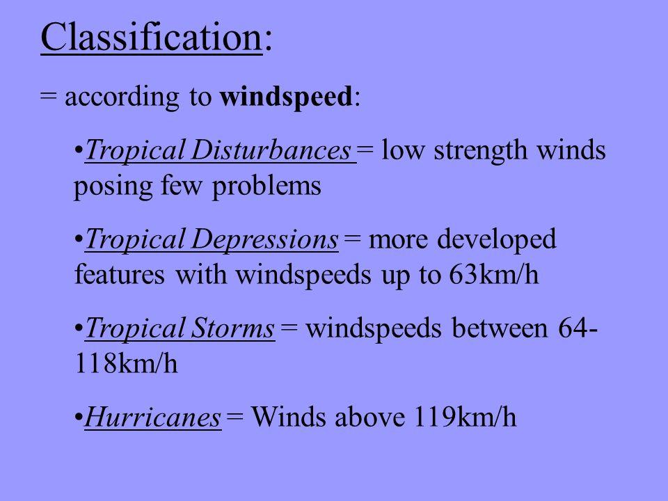 Greenwich Meridian International Date Line Typhoon Willy-willy Cyclone Hurricane
