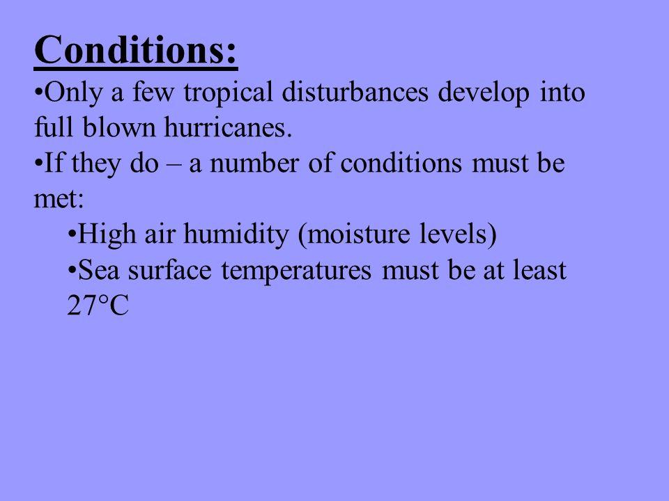 Where do Tropical Cyclones Occur.