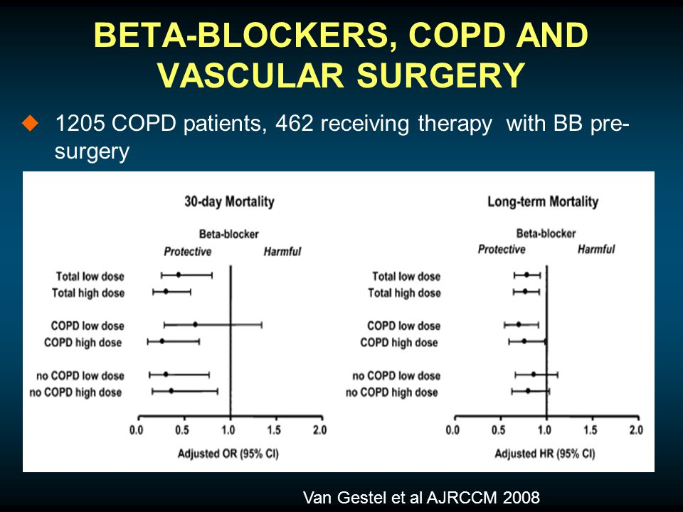 BETA-BLOCKERS, COPD AND VASCULAR SURGERY  1205 COPD patients, 462 receiving therapy with BB pre- surgery Van Gestel et al AJRCCM 2008