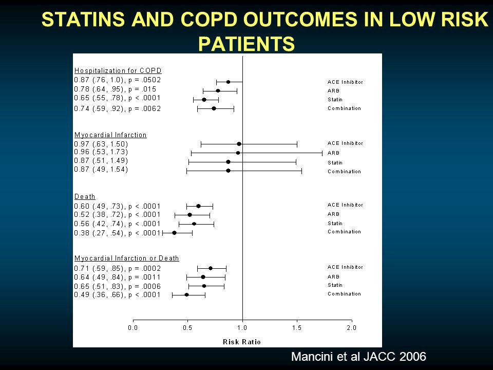 STATINS AND COPD OUTCOMES IN LOW RISK PATIENTS Mancini et al JACC 2006