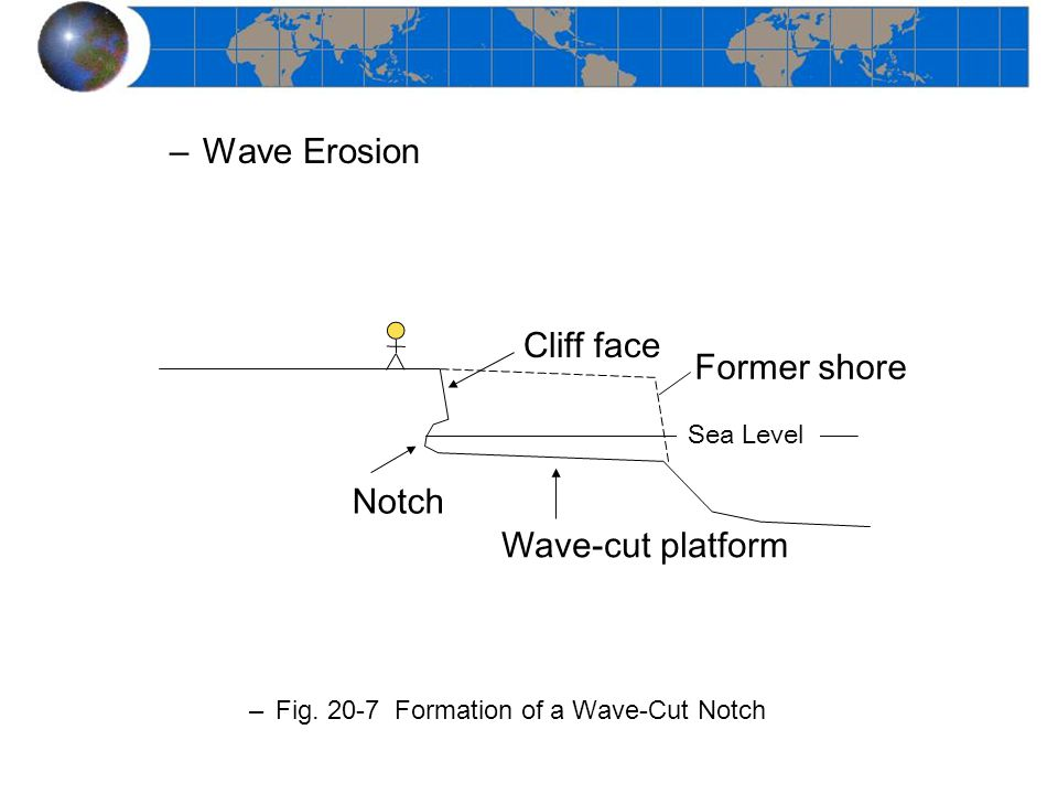Tides Animation (Tides) –Significant erosion agents in narrow bays, margins of shallow seas, and straits.