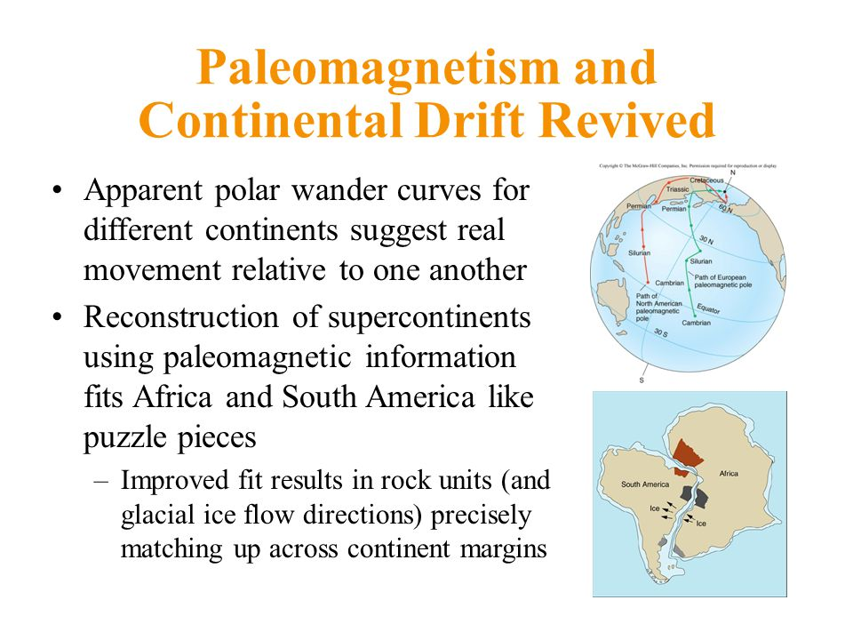 Paleomagnetism and Continental Drift Revived Apparent polar wander curves for different continents suggest real movement relative to one another Reconstruction of supercontinents using paleomagnetic information fits Africa and South America like puzzle pieces –Improved fit results in rock units (and glacial ice flow directions) precisely matching up across continent margins