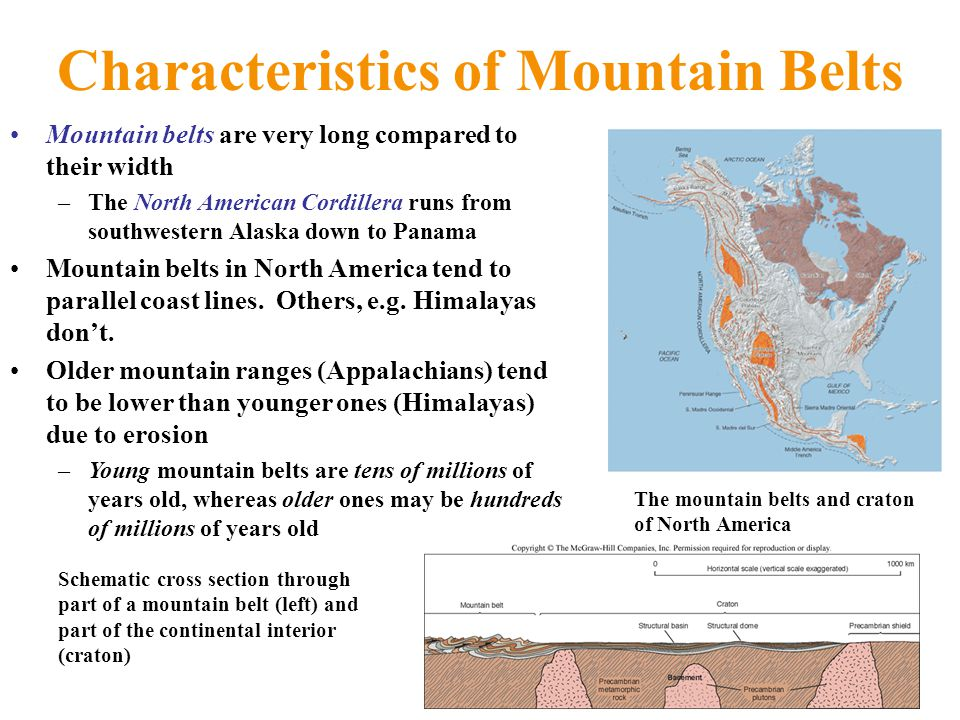 Characteristics of Mountain Belts Mountain belts are very long compared to their width –The North American Cordillera runs from southwestern Alaska down to Panama Mountain belts in North America tend to parallel coast lines.