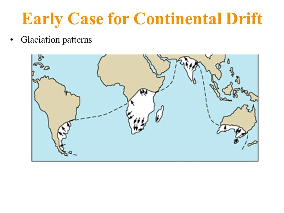 Early Case for Continental Drift Glaciation patterns