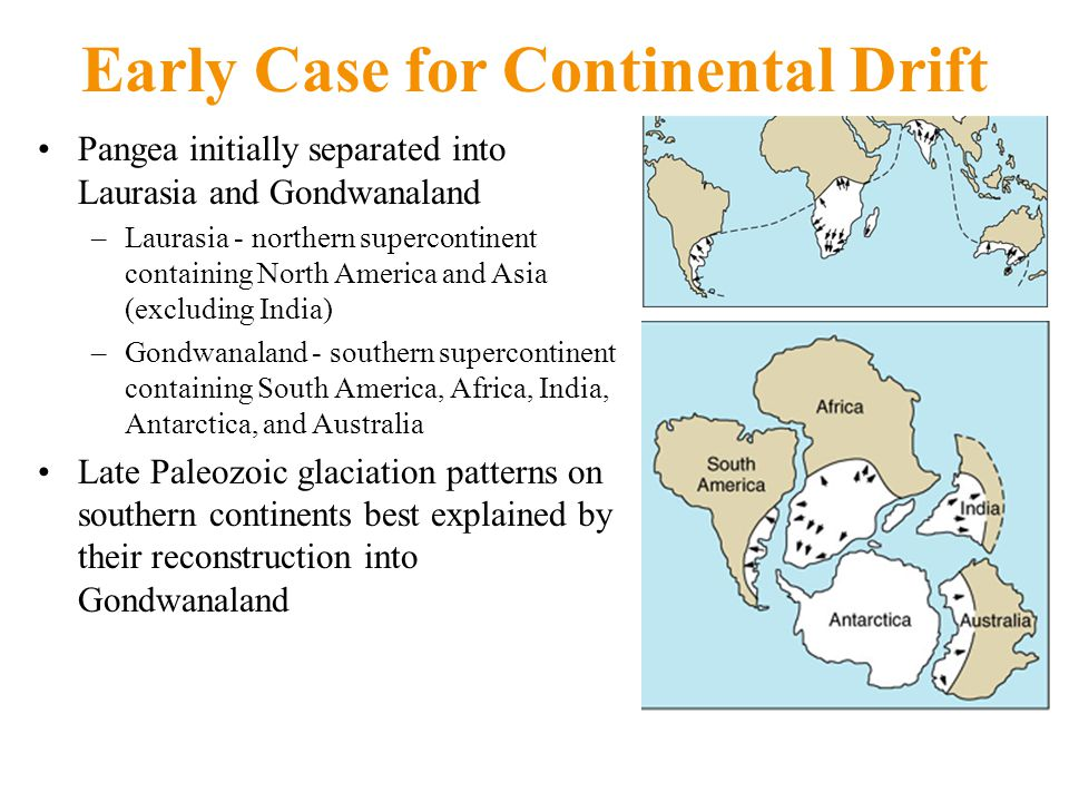 Early Case for Continental Drift Pangea initially separated into Laurasia and Gondwanaland –Laurasia - northern supercontinent containing North America and Asia (excluding India) –Gondwanaland - southern supercontinent containing South America, Africa, India, Antarctica, and Australia Late Paleozoic glaciation patterns on southern continents best explained by their reconstruction into Gondwanaland