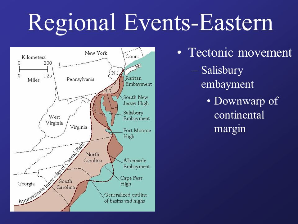 Regional Events-Eastern Tectonic movement –Salisbury embayment Downwarp of continental margin