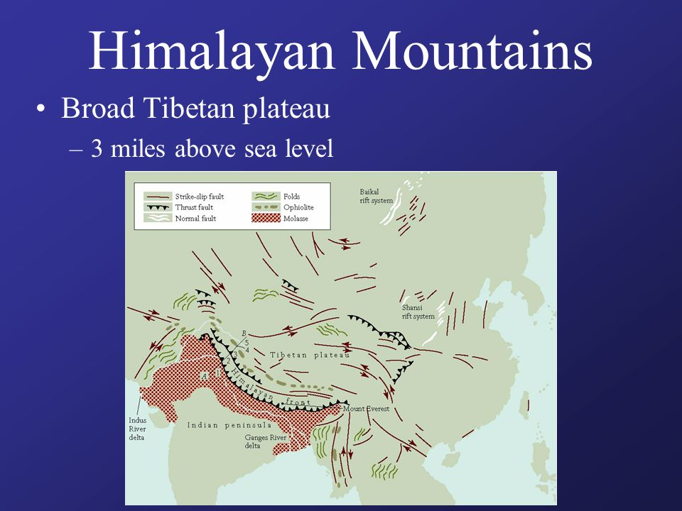 Himalayan Mountains Broad Tibetan plateau –3 miles above sea level