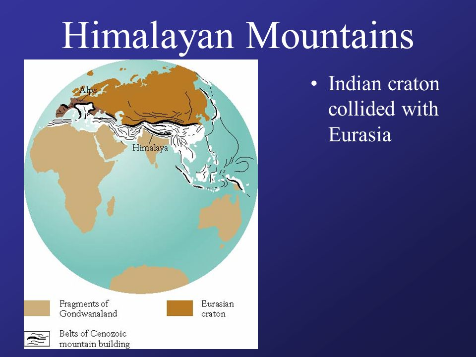 Himalayan Mountains Indian craton collided with Eurasia