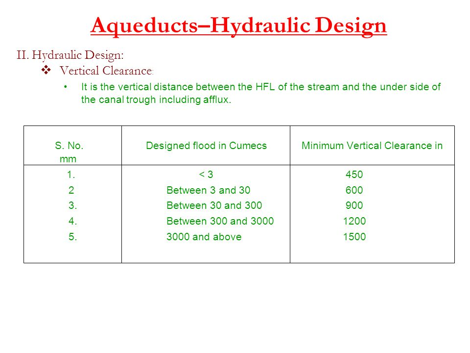 Aqueducts–Hydraulic Design II. Hydraulic Design:  Vertical Clearance : It is the vertical distance between the HFL of the stream and the under side o