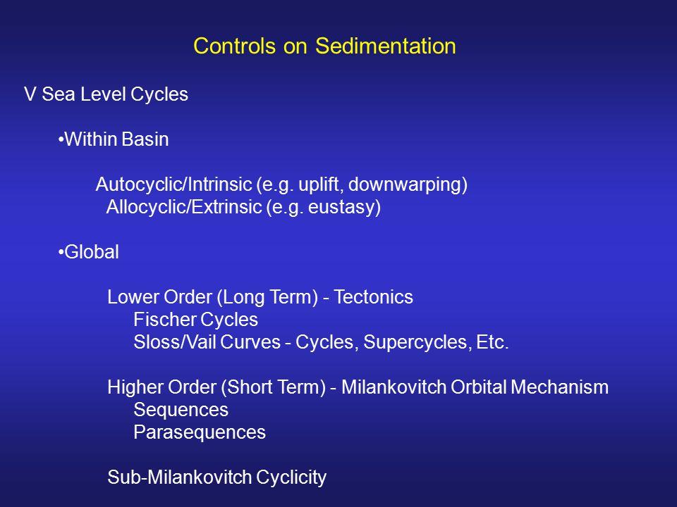 Controls on Sedimentation V Sea Level Cycles Within Basin Autocyclic/Intrinsic (e.g.