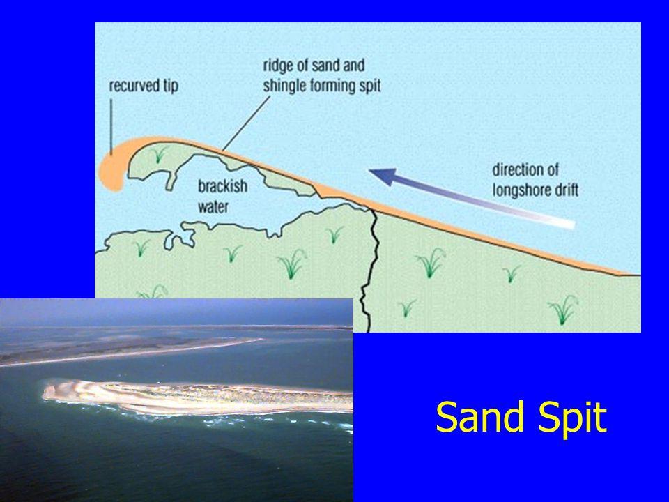 Sand Spit