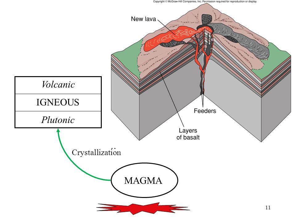 11 MAGMA Volcanic IGNEOUS Plutonic Crystallization